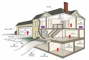 Home Inspector Rogers, Pre-listing Home Inspection Rogers, Home Inspection Rogers, Home Inspection for Sellers Rogers, Home Inspection for Sellers Brainerd